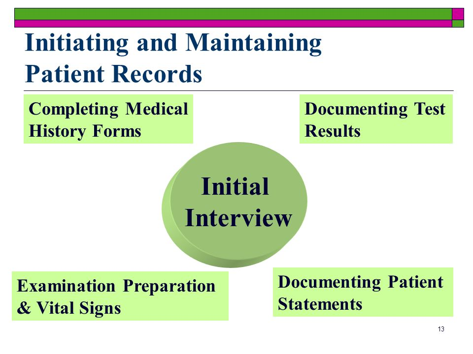 13 Initiating and Maintaining Patient Records Initial Interview Completing Medical History Forms Documenting Patient Statements Documenting Test Resul