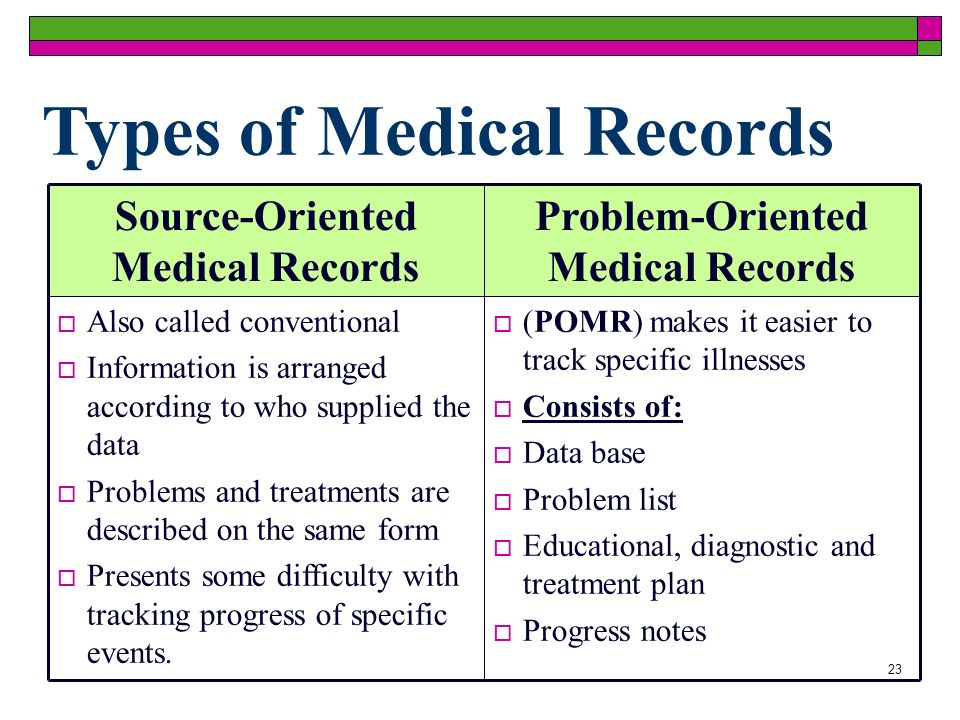 23 Types of Medical Records (POMR) makes it easier to track specific illnesses Consists of: Data base Problem list Educational, diagnostic and treatme