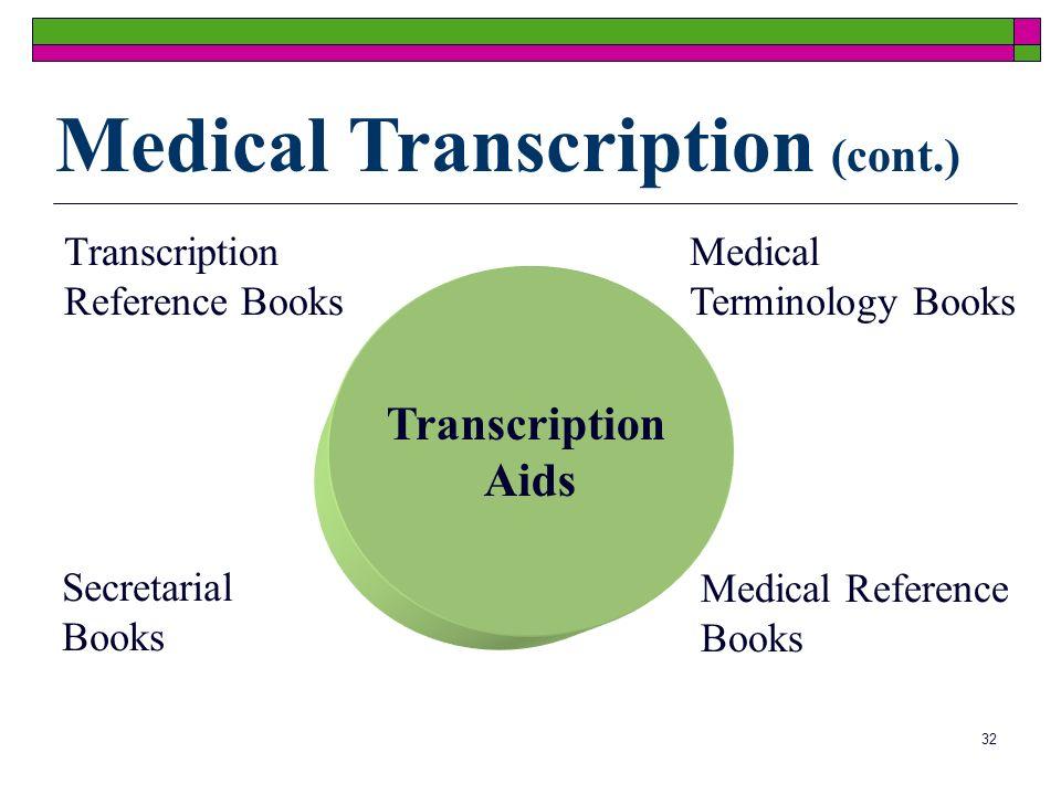 32 Medical Transcription (cont.) Transcription Aids Transcription Reference Books Medical Terminology Books Secretarial Books Medical Reference Books