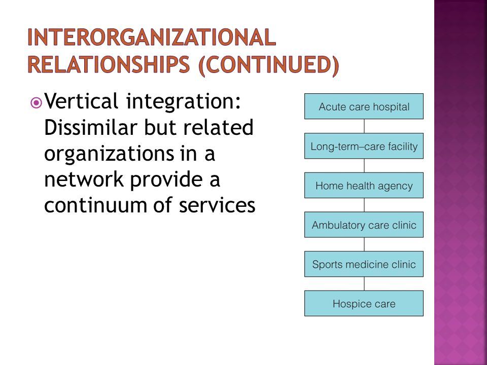Vertical integration: Dissimilar but related organizations in a network provide a continuum of services