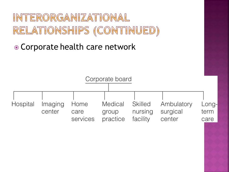 Corporate health care network