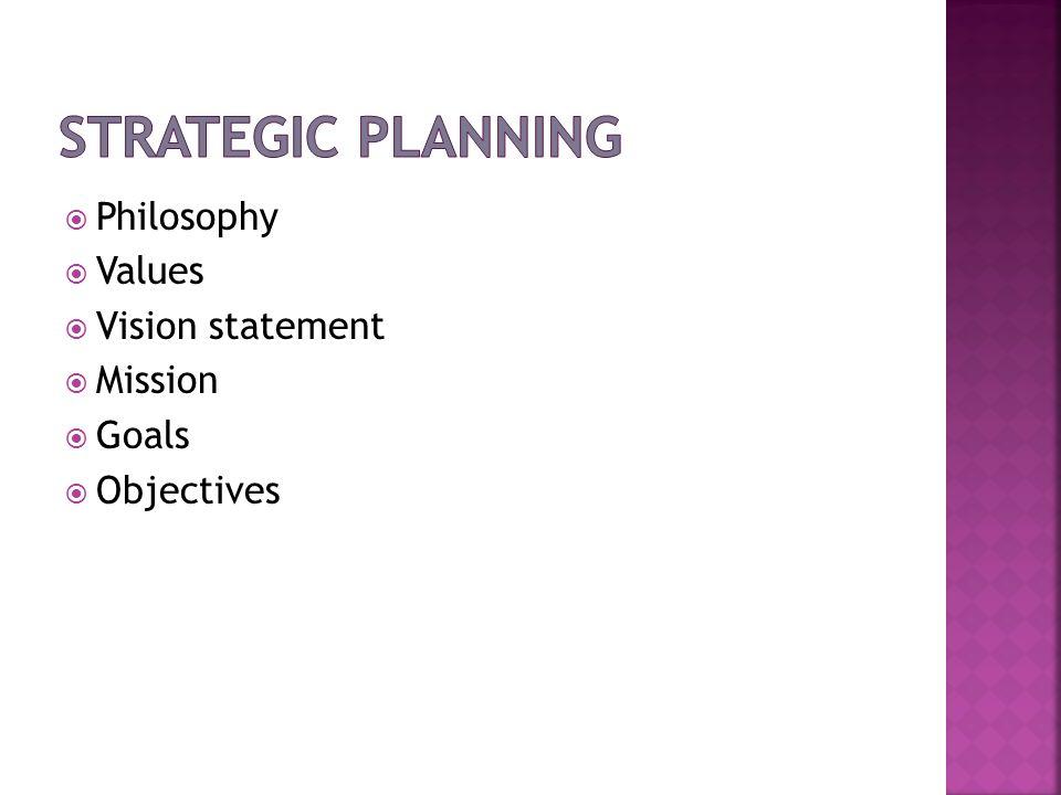 Philosophy Values Vision statement Mission Goals Objectives