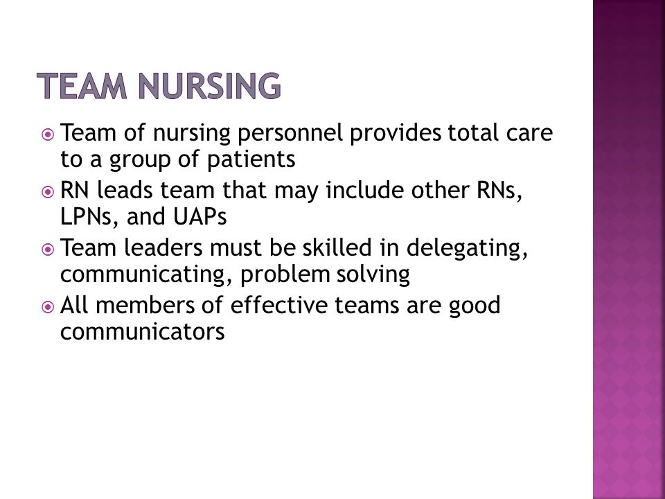 Team of nursing personnel provides total care to a group of patients RN leads team that may include other RNs, LPNs, and UAPs Team leaders must be ski