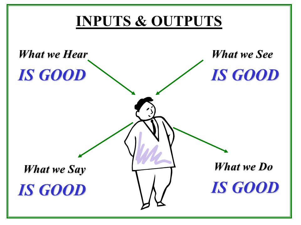 What we Hear What we See INPUTS & OUTPUTS What we Say What we Do IS GOOD