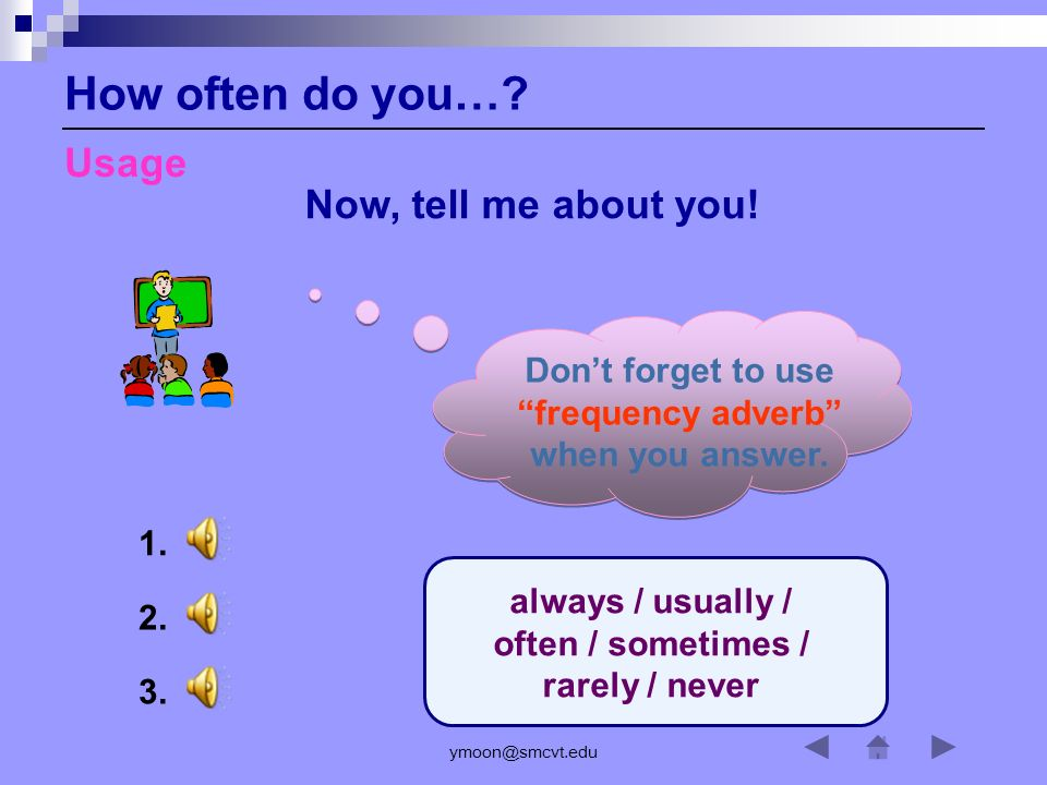 ymoon@smcvt.edu 1. 2. 3. Usage Some more practice… How often do you…? Then, lets try to put the words in order to make sentences. Lisa buys rarely new