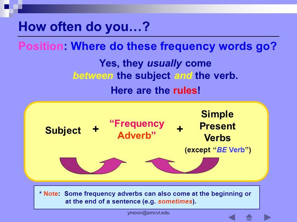 ymoon@smcvt.edu How often do you….Position: Where do these frequency words go.