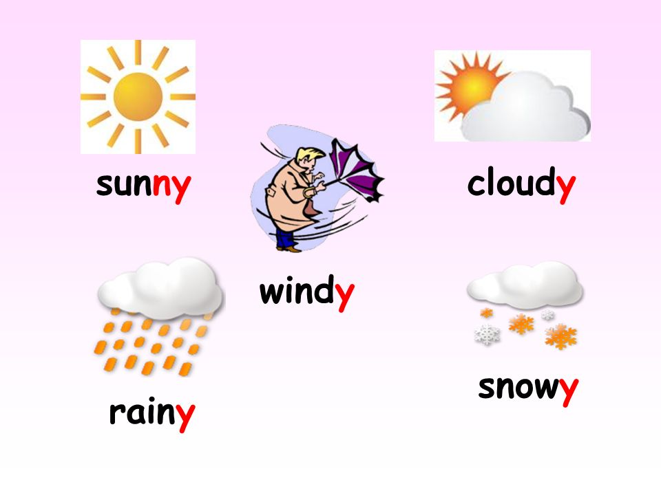 sunny cloudy rainy windy snowy