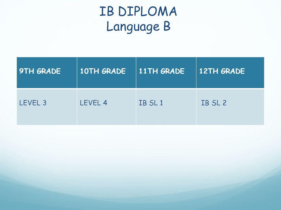 IB DIPLOMA Language B 9TH GRADE10TH GRADE11TH GRADE12TH GRADE LEVEL 3LEVEL 4IB SL 1 IB SL 2