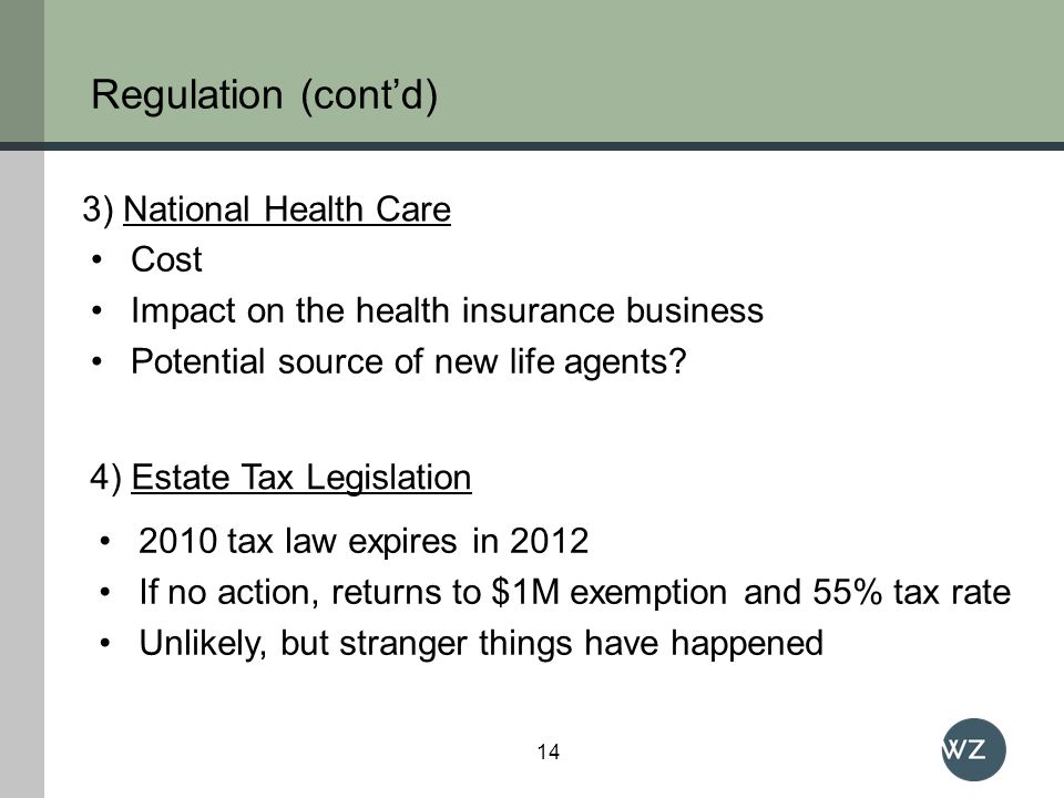 Regulation (contd) Cost Impact on the health insurance business Potential source of new life agents? 14 3) National Health Care 2010 tax law expires i