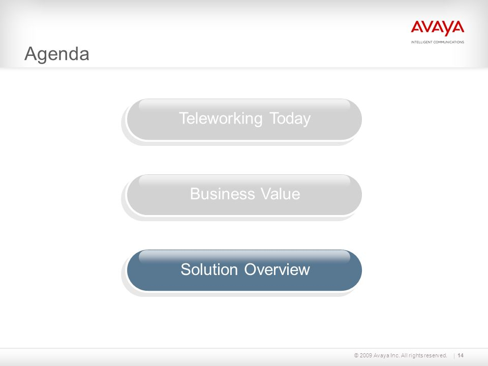 Agenda © 2009 Avaya Inc. All rights reserved.14 Teleworking TodayBusiness ValueSolution Overview