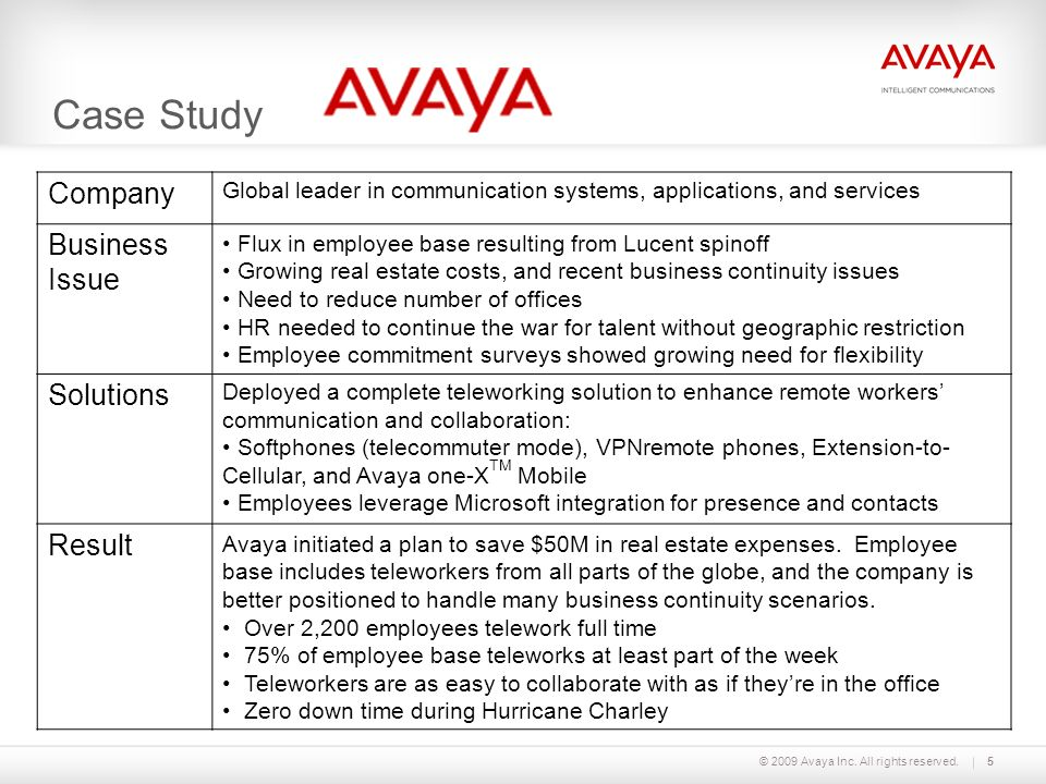 Case Study © 2009 Avaya Inc. All rights reserved.5 Company Global leader in communication systems, applications, and services Business Issue Flux in e