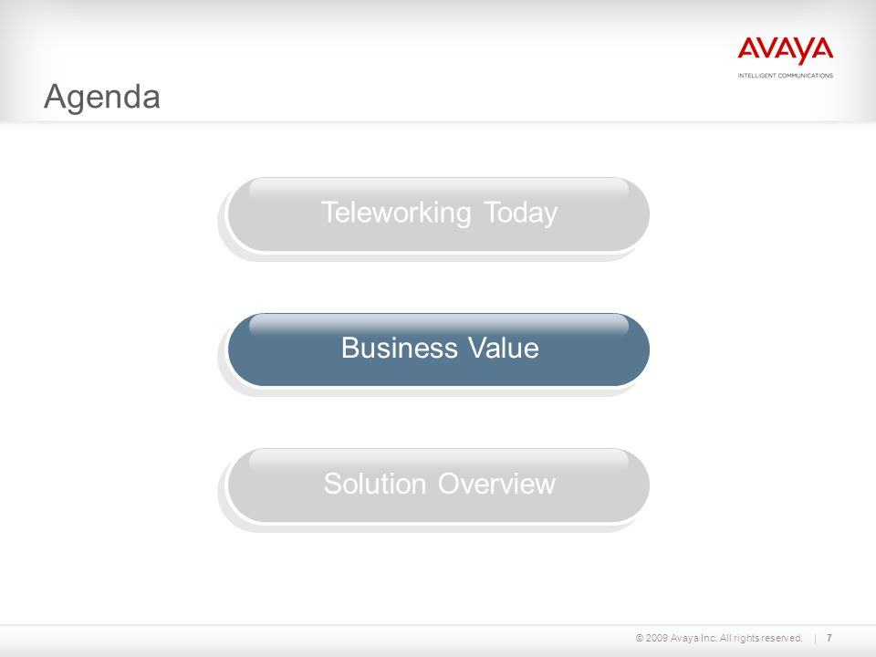 Agenda © 2009 Avaya Inc. All rights reserved.7 Teleworking TodayBusiness ValueSolution Overview