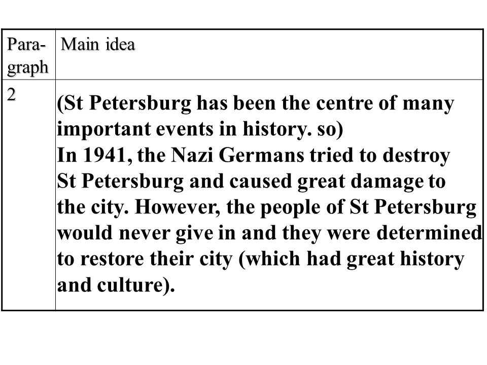 Para- graph Main idea 2 (St Petersburg has been the centre of many important events in history. so) In 1941, the Nazi Germans tried to destroy St Pete
