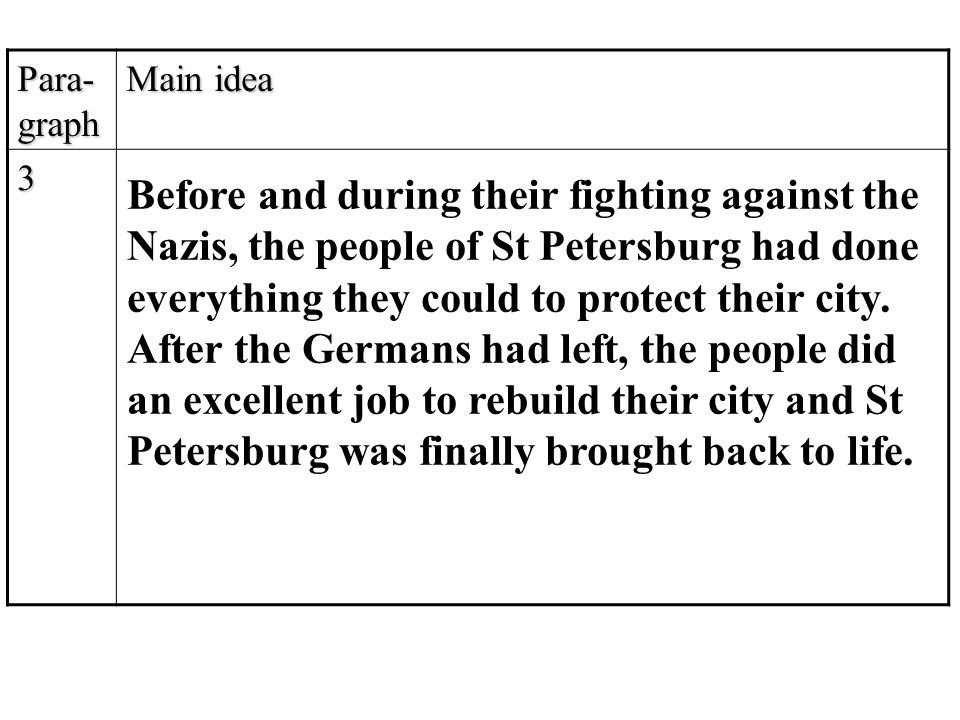 Para- graph Main idea 3 Before and during their fighting against the Nazis, the people of St Petersburg had done everything they could to protect thei