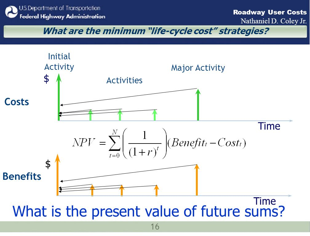 16 Roadway User Costs Nathaniel D. Coley Jr. Benefits Activities Major Activity Initial Activity Costs $ $ Time What is the present value of future su