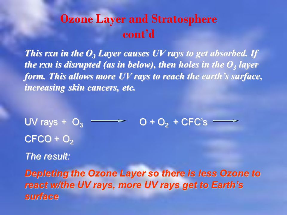 Ozone Layer and Stratosphere contd This rxn in the O 3 Layer causes UV rays to get absorbed. If the rxn is disrupted (as in below), then holes in the