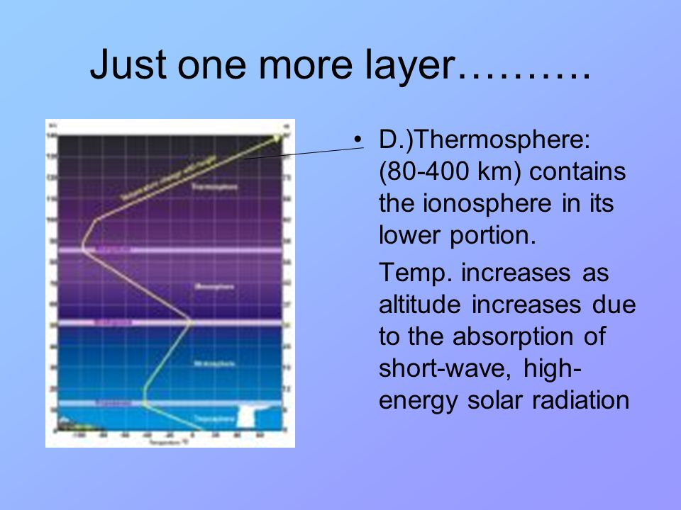 Just one more layer………. D.)Thermosphere: (80-400 km) contains the ionosphere in its lower portion. Temp. increases as altitude increases due to the ab