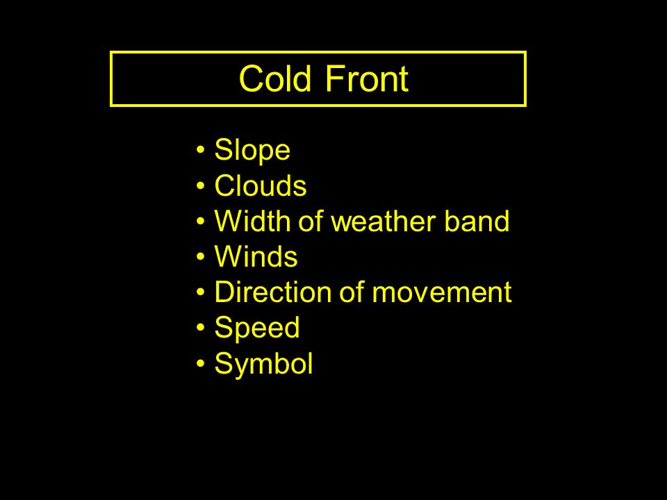 Cold Front Slope Clouds Width of weather band Winds Direction of movement Speed Symbol