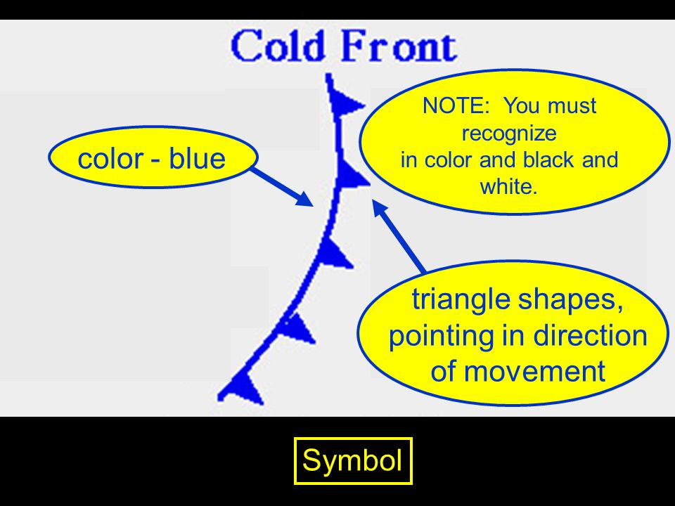 Symbol color - blue triangle shapes, pointing in direction of movement NOTE: You must recognize in color and black and white.