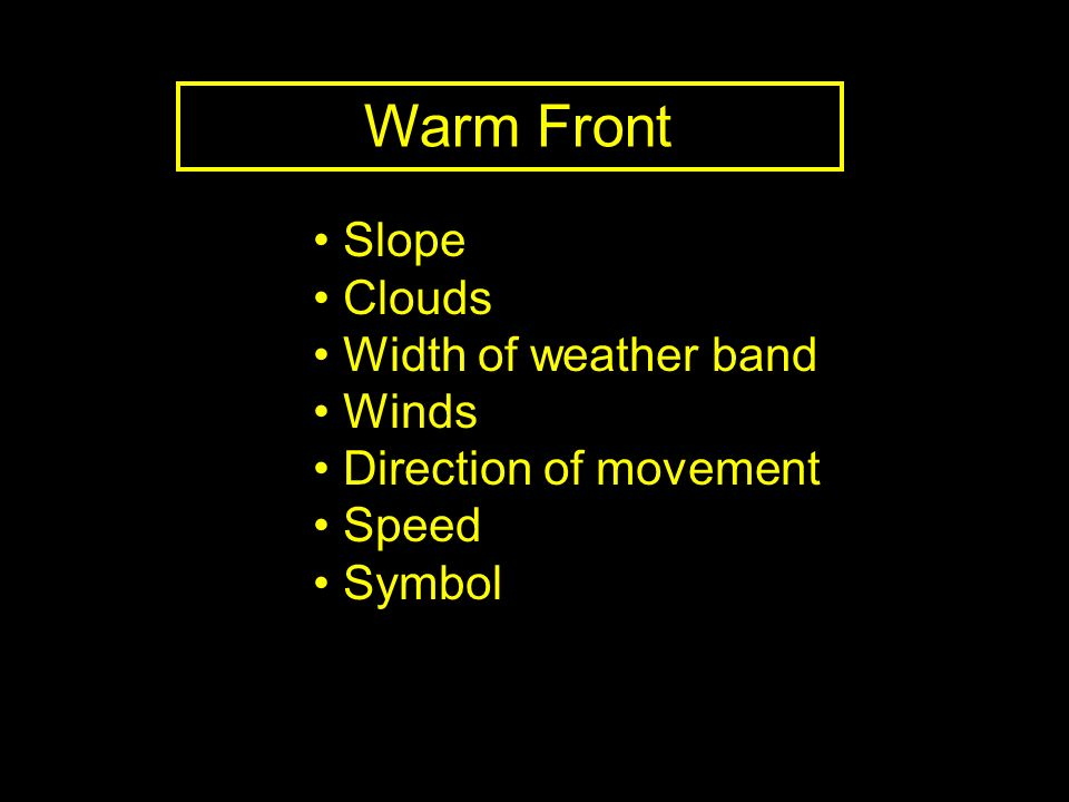 Warm Front Slope Clouds Width of weather band Winds Direction of movement Speed Symbol