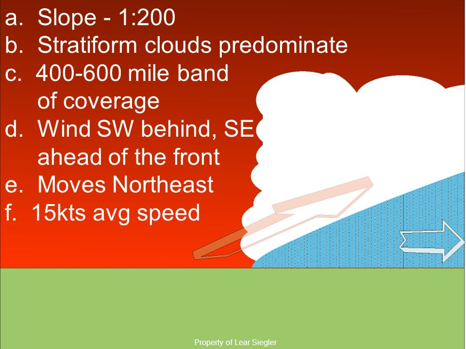 a. Slope - 1:200 b. Stratiform clouds predominate c. 400-600 mile band of coverage d. Wind SW behind, SE ahead of the front e. Moves Northeast f. 15kt