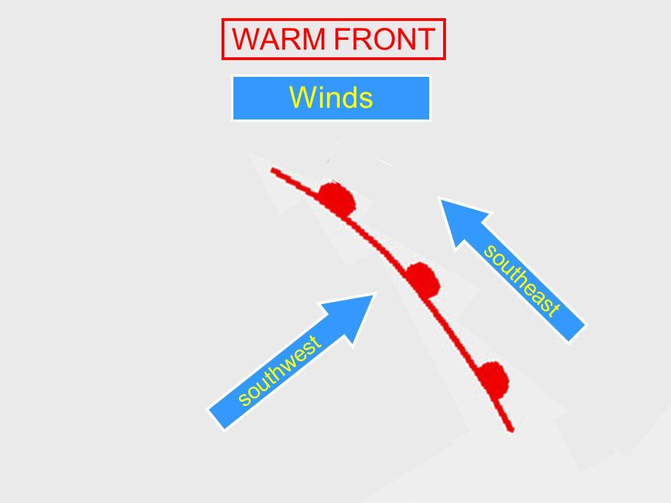 southeast southwest Winds