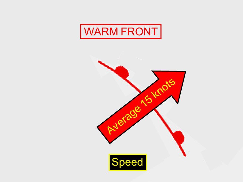WARM FRONT Speed Average 15 knots