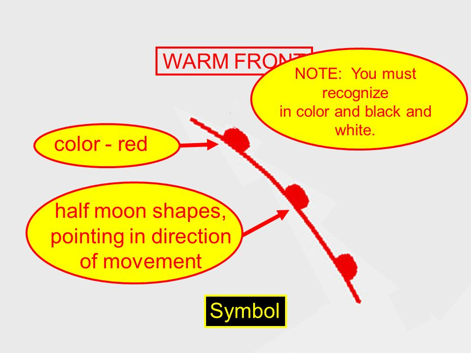 WARM FRONT Symbol color - red NOTE: You must recognize in color and black and white. half moon shapes, pointing in direction of movement