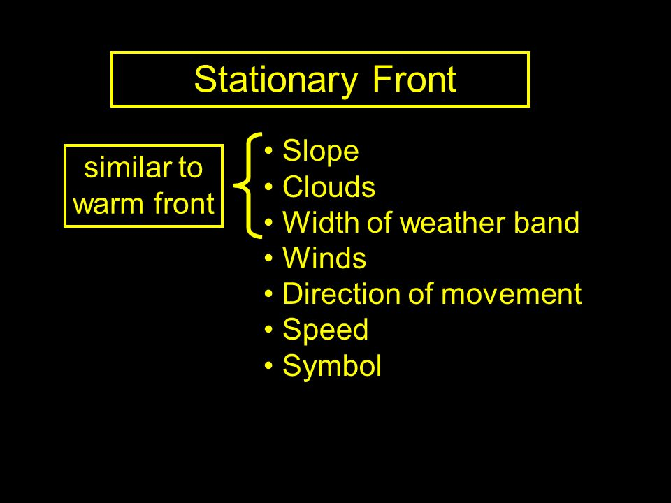 Stationary Front Slope Clouds Width of weather band Winds Direction of movement Speed Symbol similar to warm front