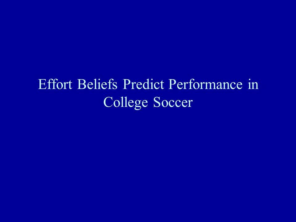 Effort Beliefs Predict Performance in College Soccer