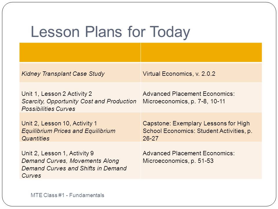 Lesson Plans for Today MTE Class #1 - Fundamentals Kidney Transplant Case StudyVirtual Economics, v. 2.0.2 Unit 1, Lesson 2 Activity 2 Scarcity, Oppor