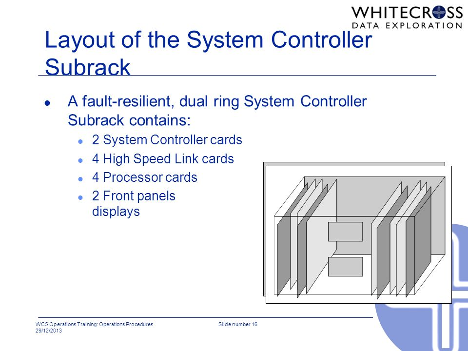 WCS Operations Training: Operations Procedures 29/12/2013 Slide number 16 Layout of the System Controller Subrack l A fault-resilient, dual ring Syste