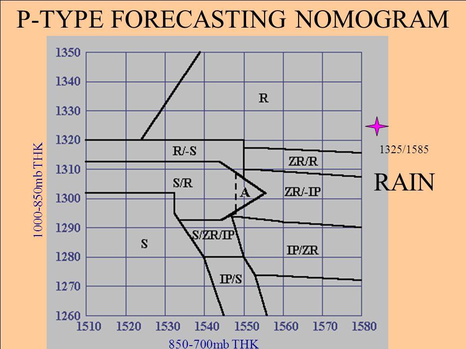 P-TYPE FORECASTING NOMOGRAM 1325/1585 1000-850mb THK 850-700mb THK RAIN