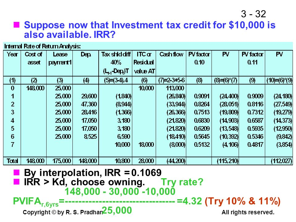 3 - 32 Copyright © by R. S. PradhanAll rights reserved. Suppose now that Investment tax credit for $10,000 is also available. IRR? By interpolation, I