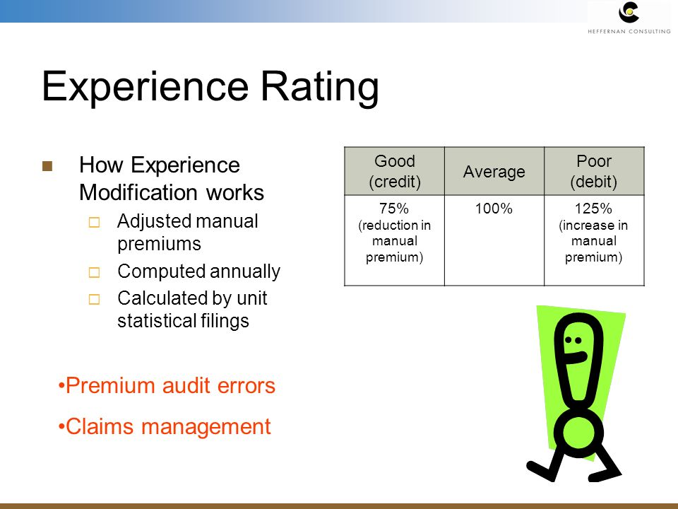 Experience Rating How Experience Modification works Adjusted manual premiums Computed annually Calculated by unit statistical filings Good (credit) Average Poor (debit) 75% (reduction in manual premium) 100%125% (increase in manual premium) Premium audit errors Claims management