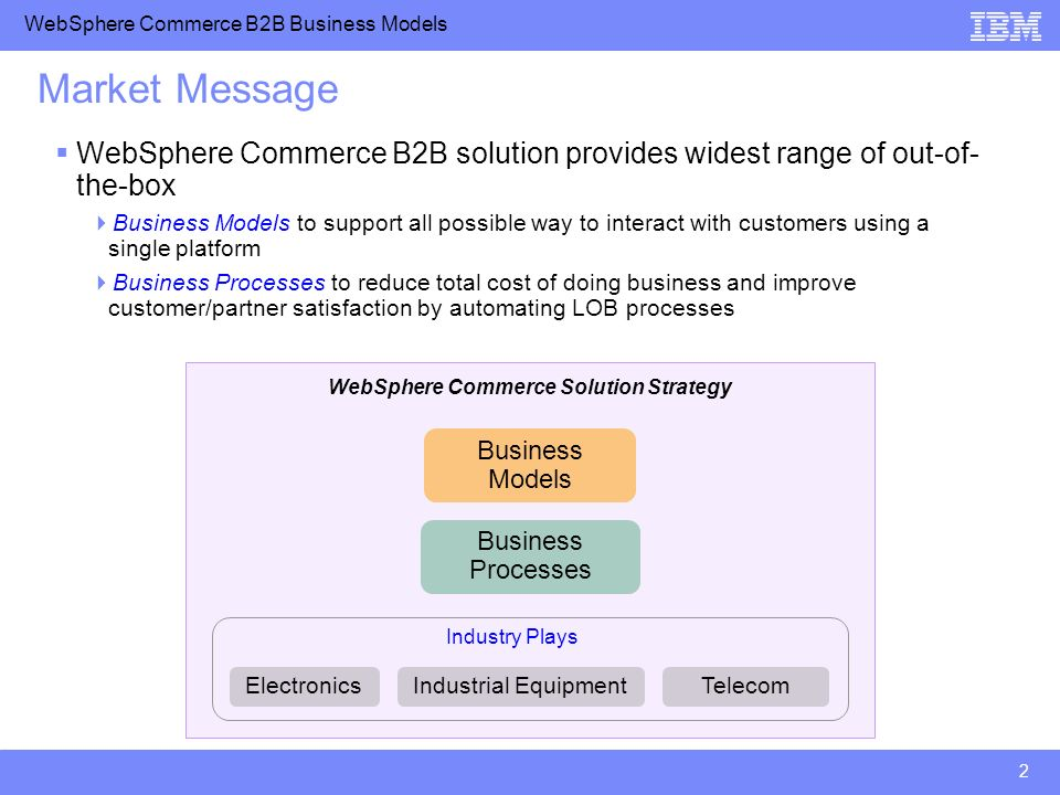 2 Market Message Business Models WebSphere Commerce B2B solution provides widest range of out-of- the-box Business Models to support all possible way