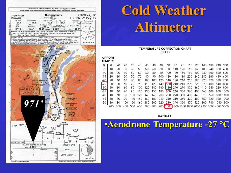 Cold Weather Altimeter Aerodrome Temperature -27 °CAerodrome Temperature -27 °C 971