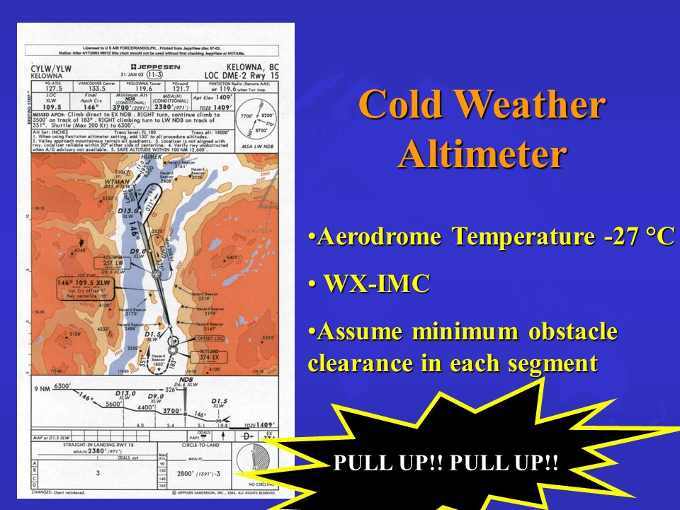 Cold Weather Altimeter Aerodrome Temperature -27 °CAerodrome Temperature -27 °C WX-IMC WX-IMC Assume minimum obstacle clearance in each segmentAssume minimum obstacle clearance in each segment PULL UP!!