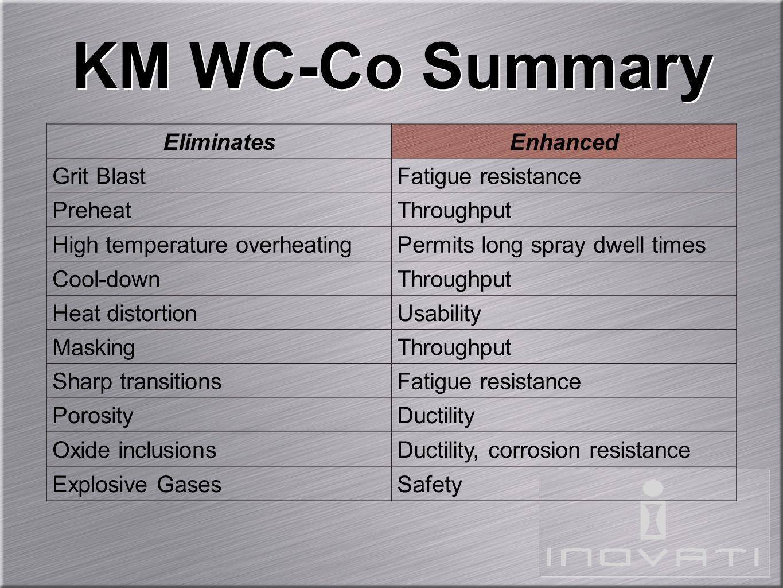 KM WC-Co Summary EliminatesEnhanced Grit BlastFatigue resistance PreheatThroughput High temperature overheatingPermits long spray dwell times Cool-dow