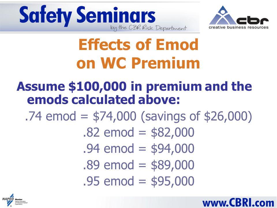Assume $100,000 in premium and the emods calculated above:.74 emod = $74,000 (savings of $26,000).82 emod = $82,000.94 emod = $94,000.89 emod = $89,00