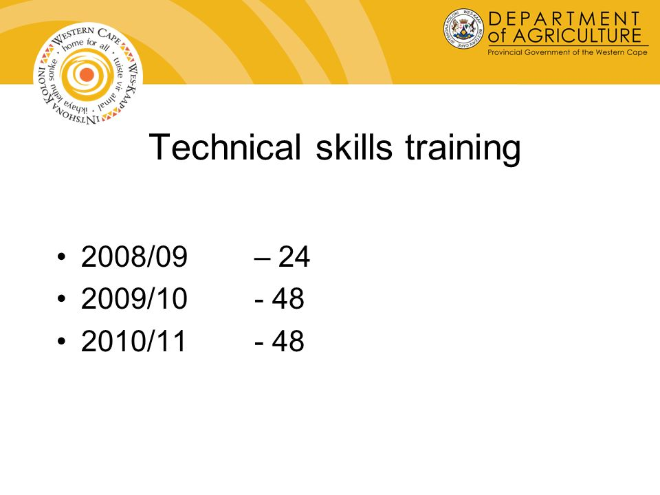 Technical skills training 2008/09 – 24 2009/10- 48 2010/11- 48