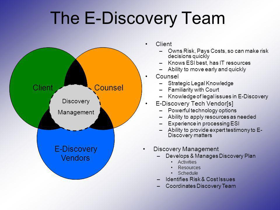 Client 2 4 Counsel 3 1 E-Discovery Vendors The E-Discovery Team Client –Owns Risk, Pays Costs, so can make risk decisions quickly –Knows ESI best, has