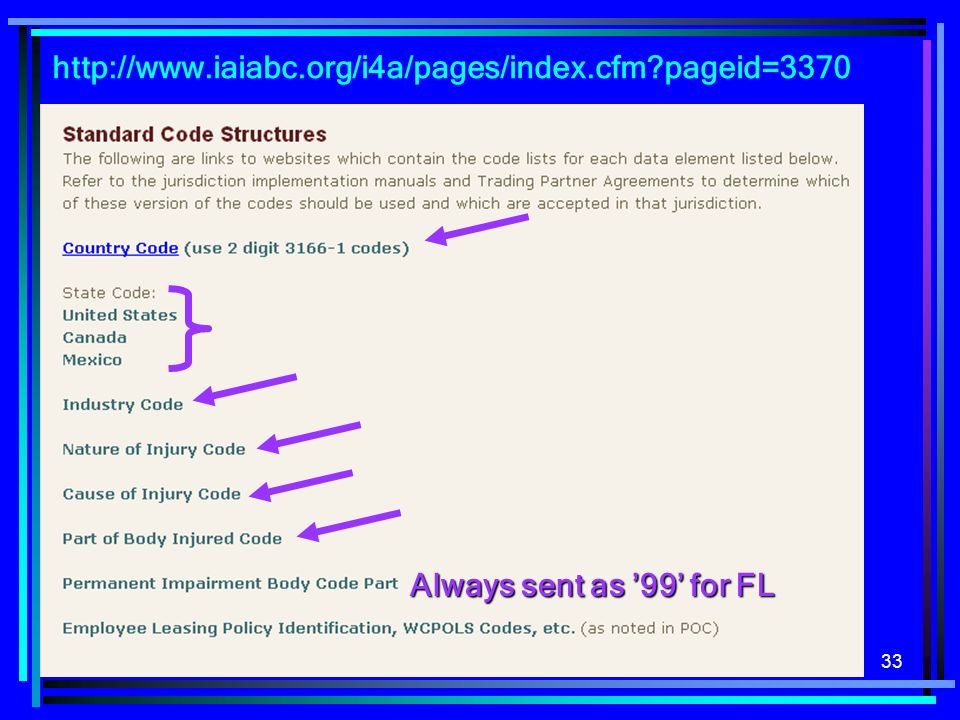 33 http://www.iaiabc.org/i4a/pages/index.cfm pageid=3370 Always sent as 99 for FL