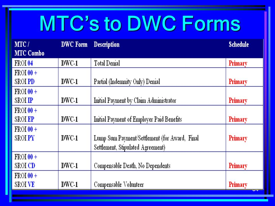 54 MTCs to DWC Forms