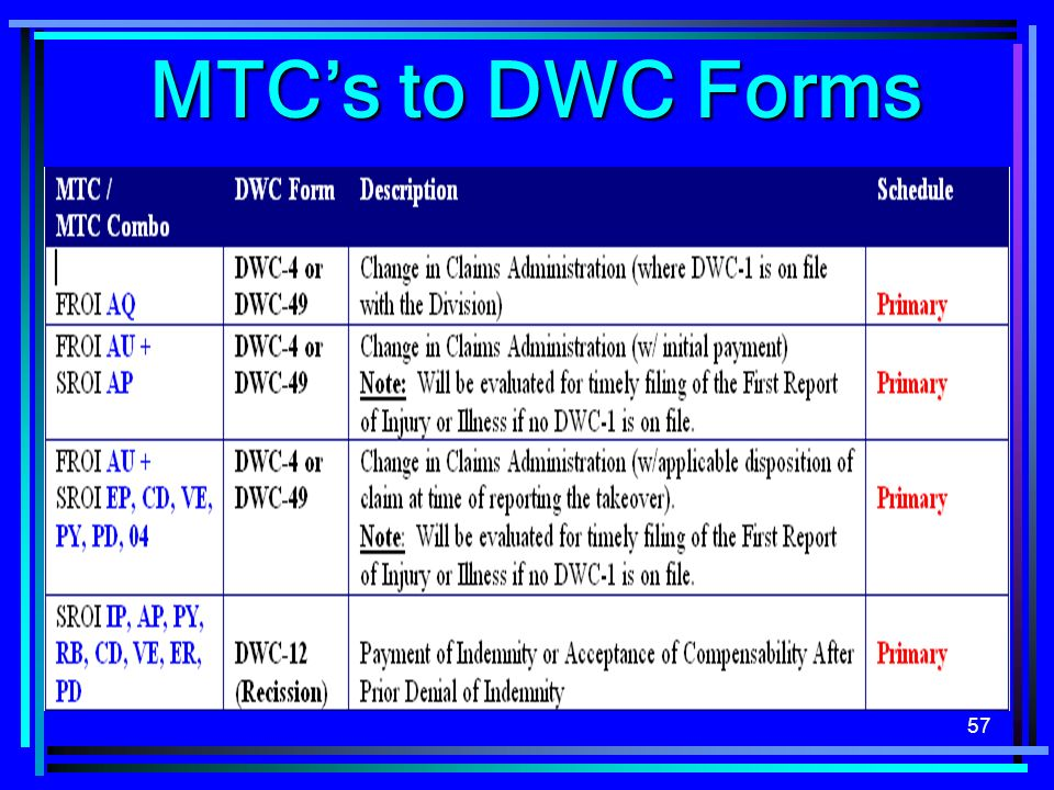 57 MTCs to DWC Forms