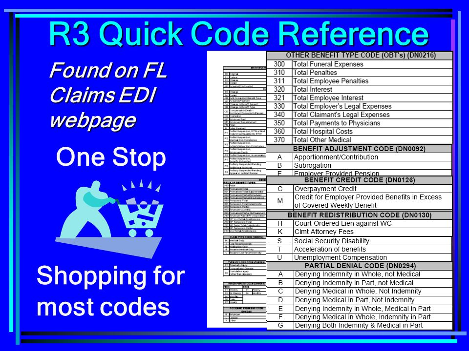 93 R3 Quick Code Reference One Stop Shopping for most codes Found on FL Claims EDI webpage