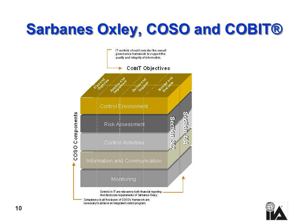10 Sarbanes Oxley, COSO and COBIT®