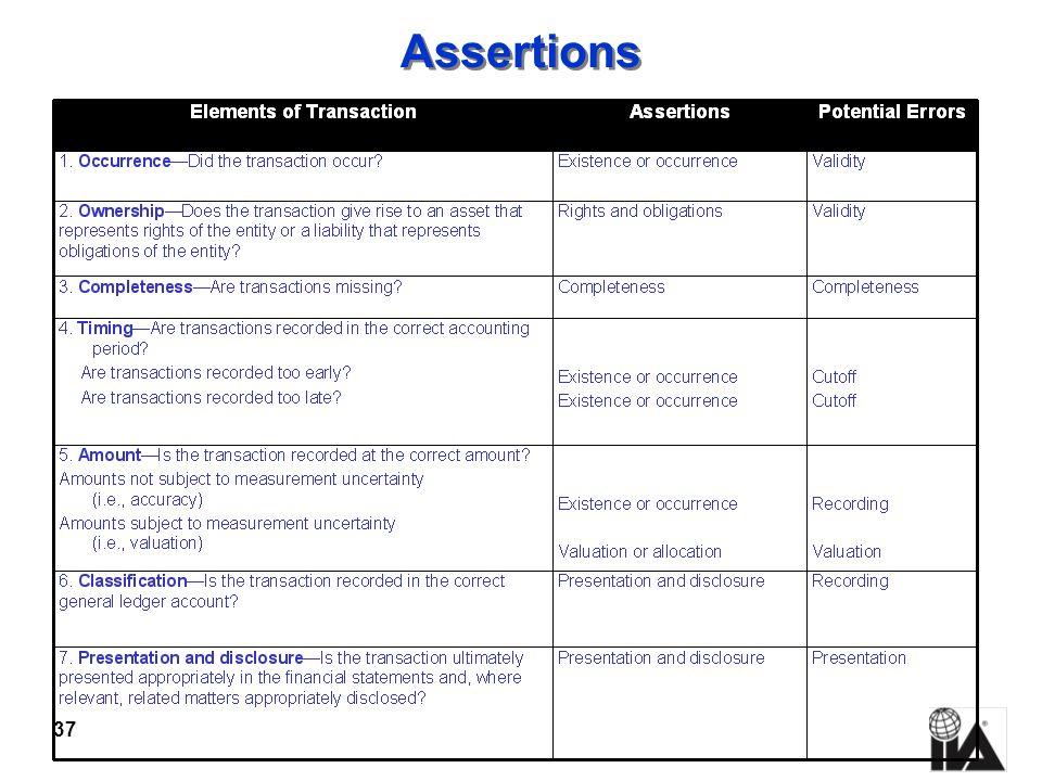 37 Assertions