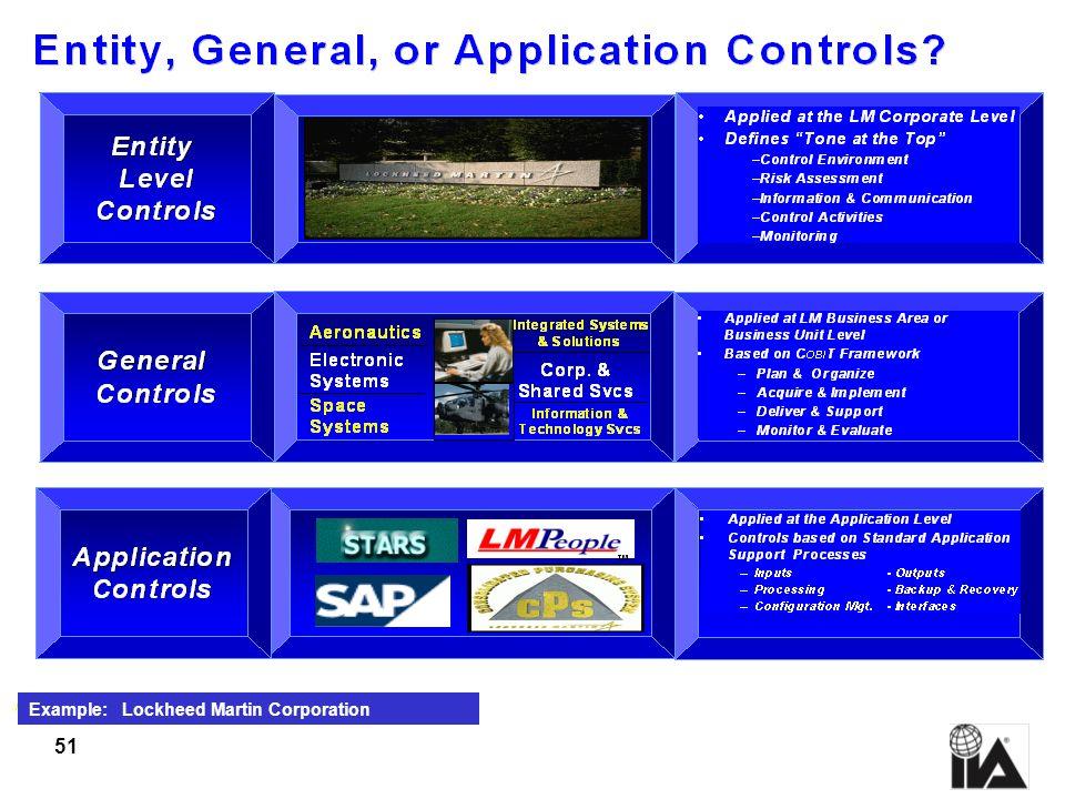 51 Example: Lockheed Martin Corporation