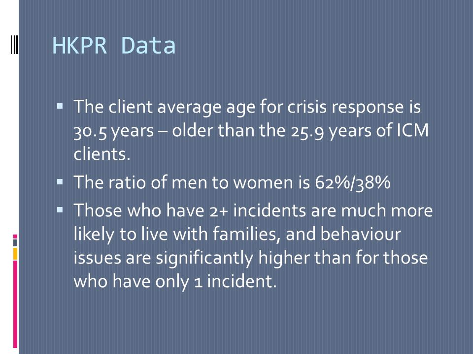 HKPR Data The client average age for crisis response is 30.5 years – older than the 25.9 years of ICM clients.